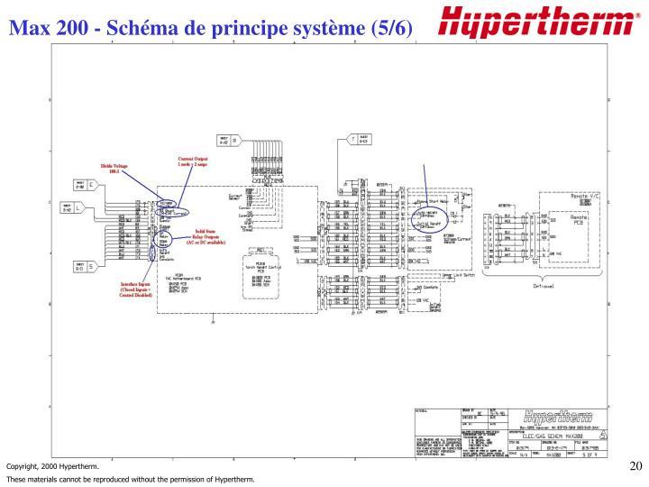 Max 200 - Schéma de principe système (5/6)