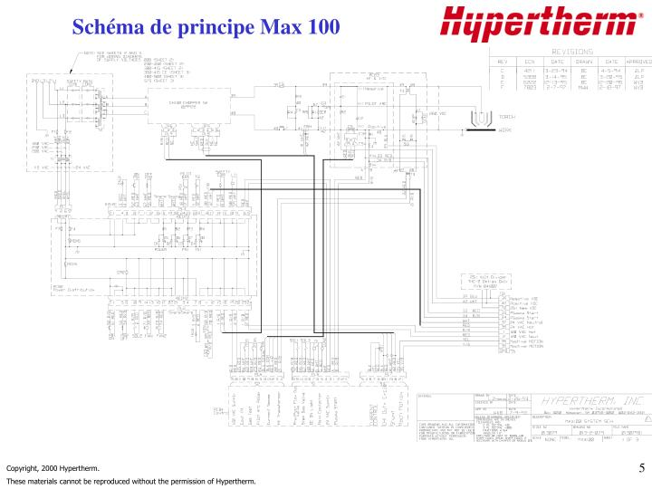 Schéma de principe Max 100
