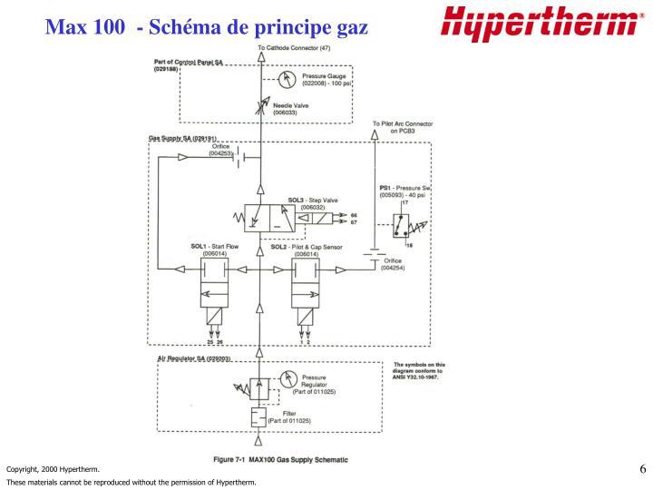 Max 100  - Schéma de principe gaz