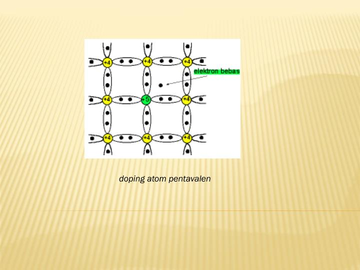 doping atom