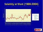volatility at work 1986 2004
