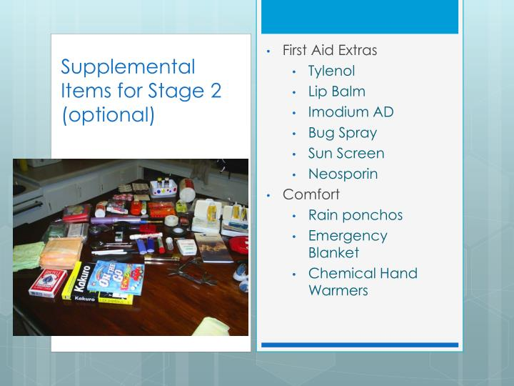 Supplemental Items for Stage 2