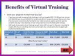 benefits of virtual training1