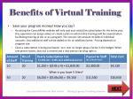 benefits of virtual training2