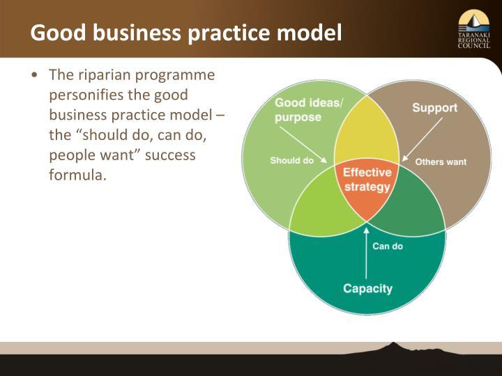practice model