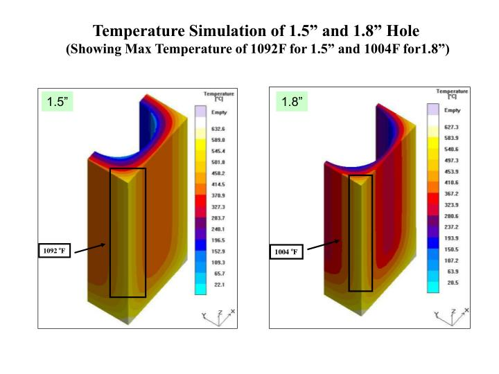 """Temperature Simulation of 1.5"""" and 1.8"""" Hole"""