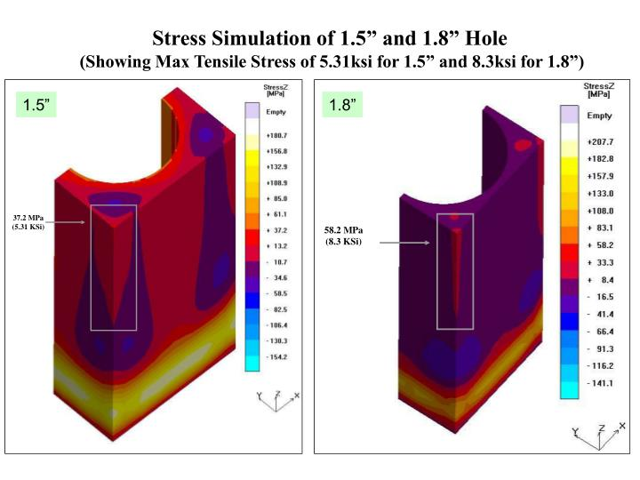 """Stress Simulation of 1.5"""" and 1.8"""" Hole"""