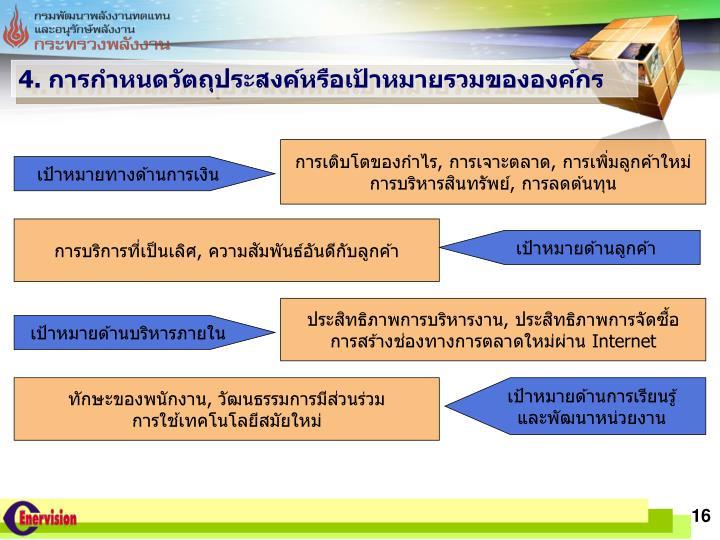 4. การกำหนดวัตถุประสงค์หรือเป้าหมายรวมขององค์กร