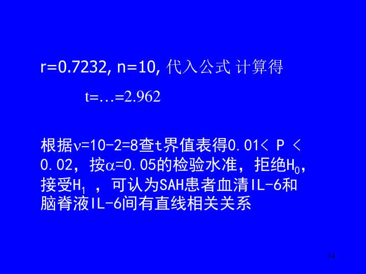 r=0.7232, n=10,
