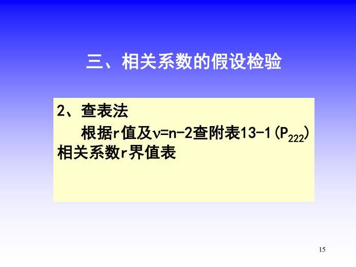 三、相关系数的假设检验