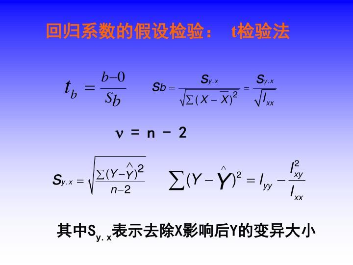 回归系数的假设检验:
