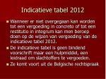 indicatieve tabel 2012