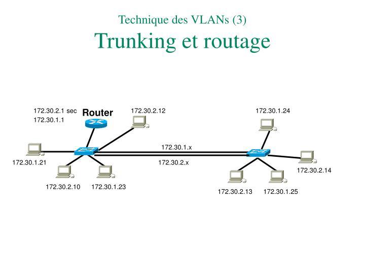 Technique des VLANs (3)