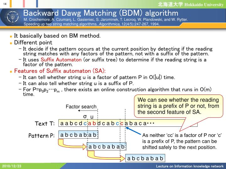 Backward Dawg Matching (BDM)
