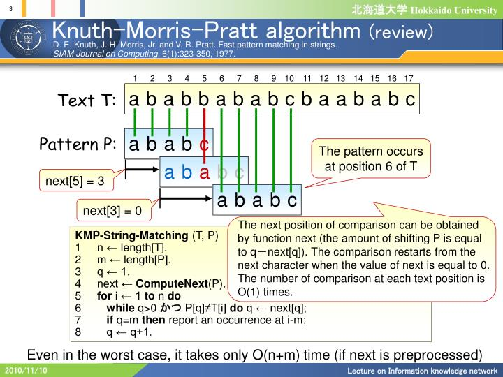 Knuth morris pratt algorithm review