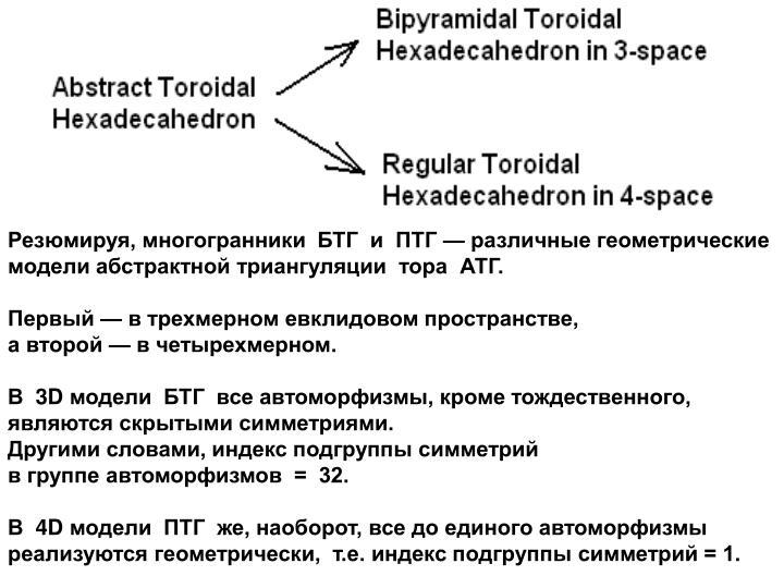 Резюмируя, многогранники  БТГ  и  ПТГ — различные геометрические