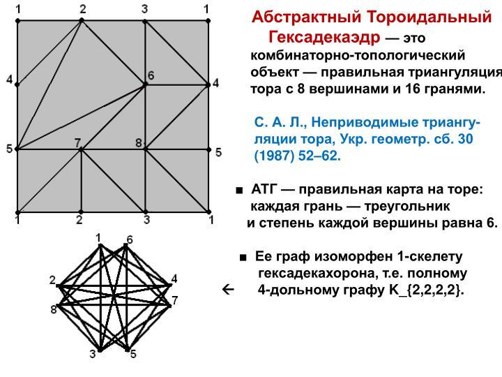 Абстрактный Тороидальный