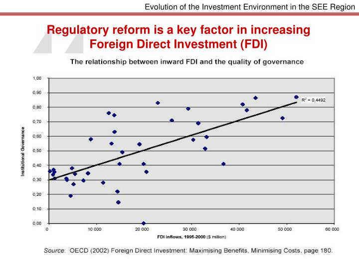 foreign direct investment regulatory environment essay The main aim of this book is to assess the importance of international rules for foreign direct investment regulatory issues of regulation of foreign.