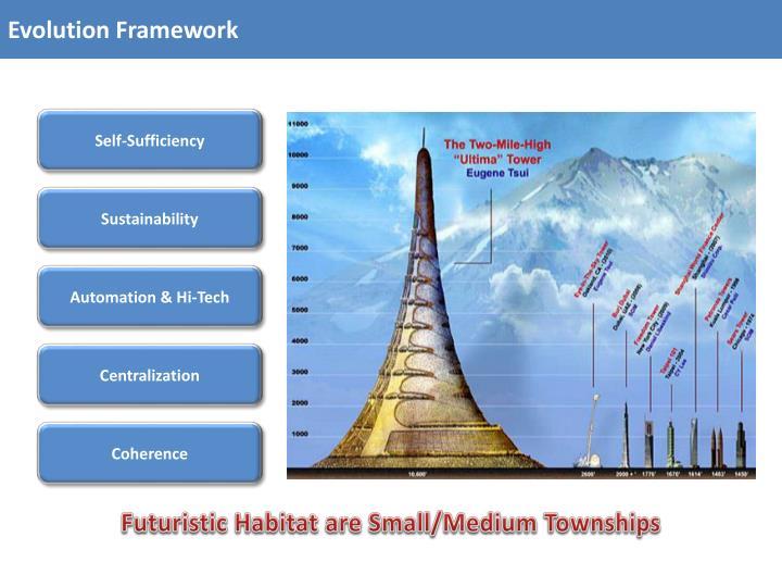 Evolution Framework