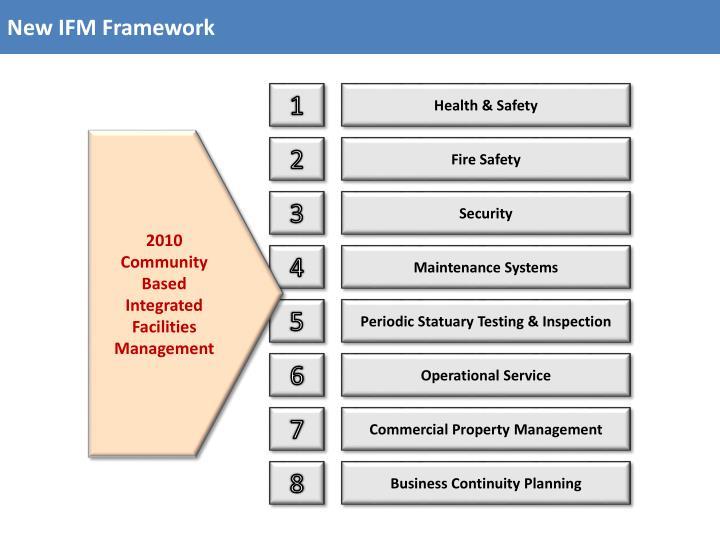 New IFM Framework