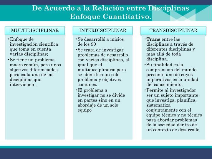 De acuerdo a la relaci n entre disciplinas enfoque cuantitativo