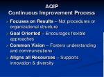 aqip continuous improvement process