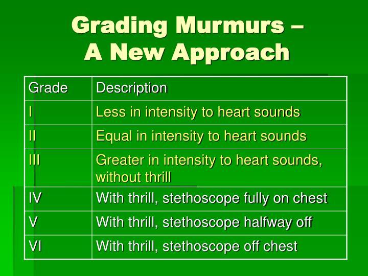 Grading Murmurs –