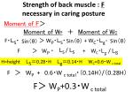 strength of back muscle f necessary in caring posture