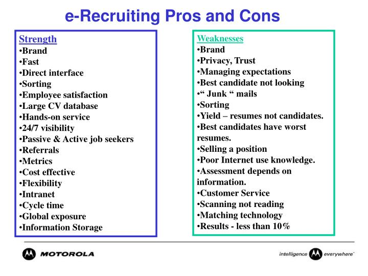 e recruitment pros and cons What are the pros and cons of working with a recruiter/headhunter update cancel answer wiki what are the pros and cons of foobar as a recruitment tool.