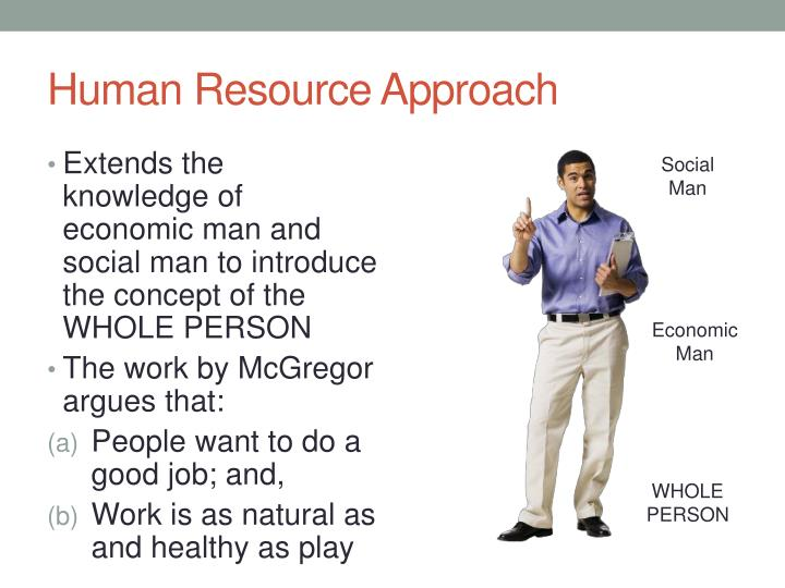 Human Resource Approach