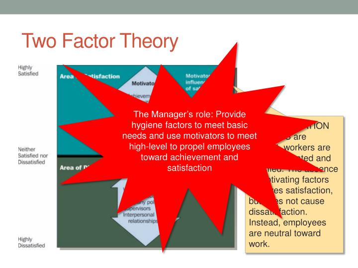 Two Factor Theory
