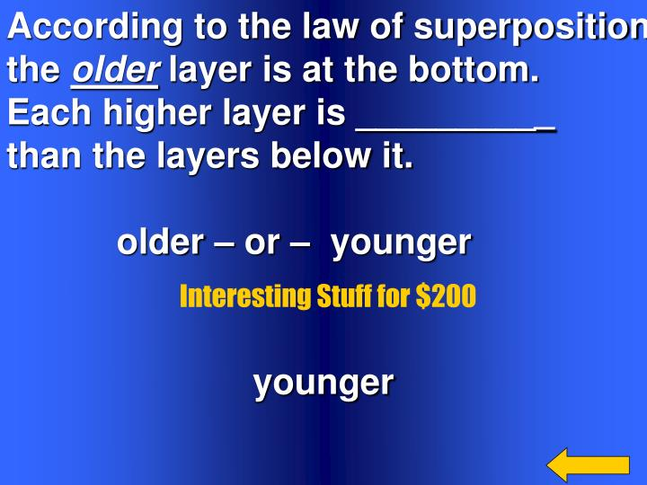 According to the law of superposition,