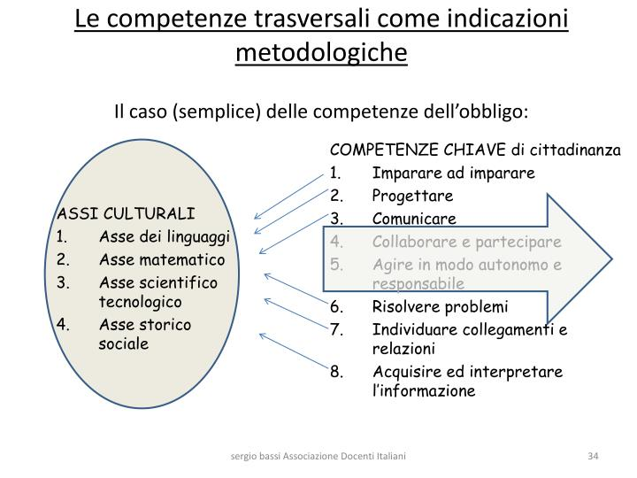 Le competenze trasversali come indicazioni