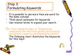 step 3 formulating keywords