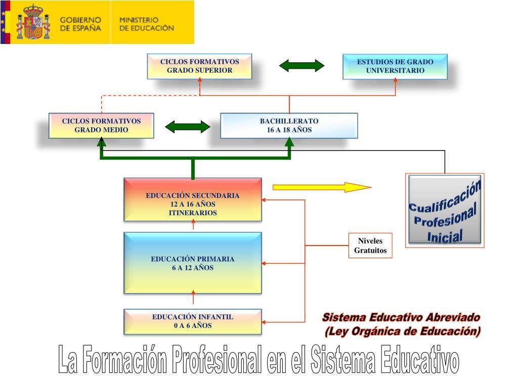 Ppt Curso Internacional De Educación Powerpoint