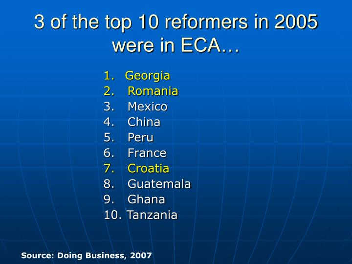 3 of the top 10 reformers in 2005 were in ECA…