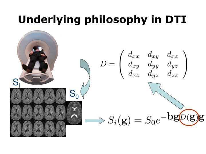 Underlying philosophy in dti
