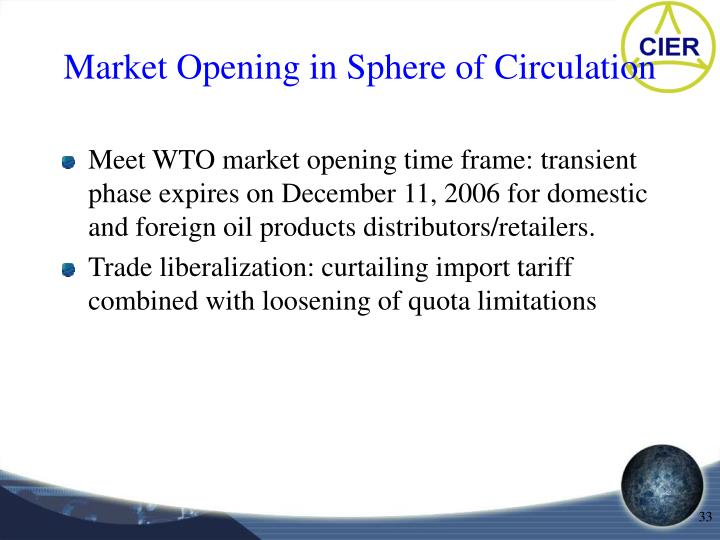 Market Opening in Sphere of Circulation