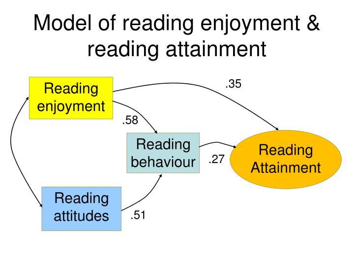 Model of reading enjoyment & reading attainment