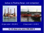 jackup vs floating barge cost comparison
