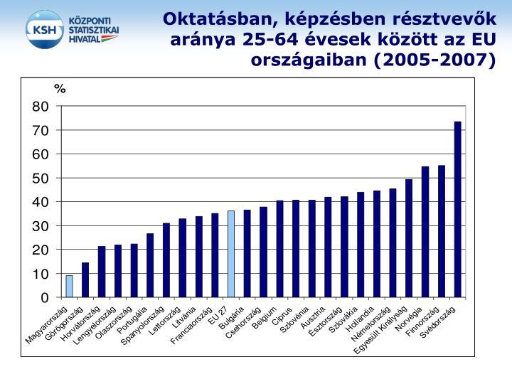 Oktatásban, képzésben résztvevők aránya 25-64 évesek között az EU országaiban (2005-2007)