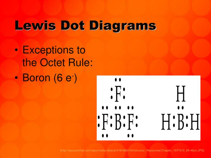 Ppt Lewis Dot Diagrams Powerpoint Presentation Id4877937