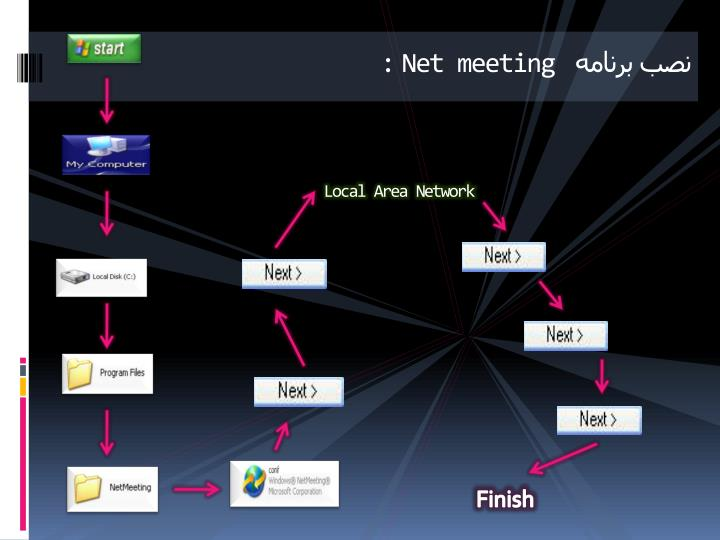 Net meeting local area network