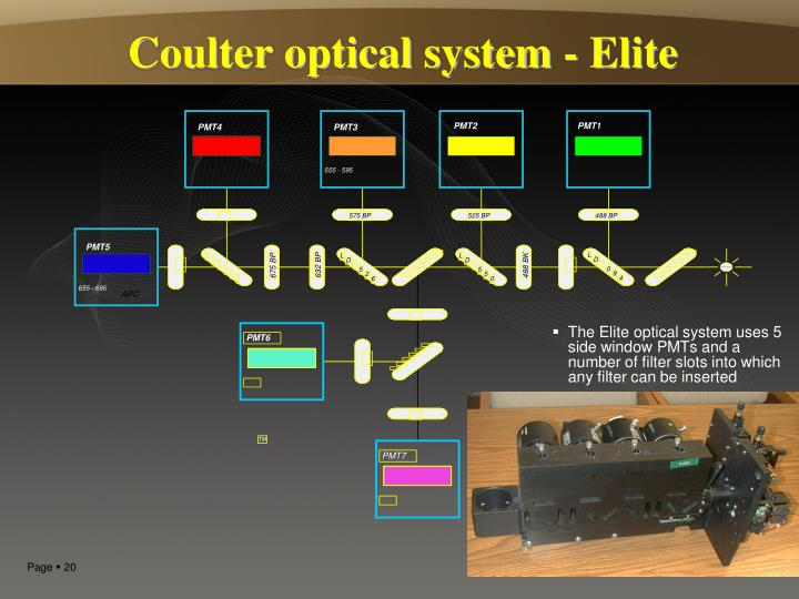 Coulter optical system - Elite
