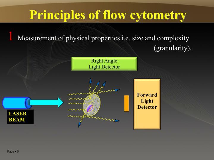 Principles of flow cytometry