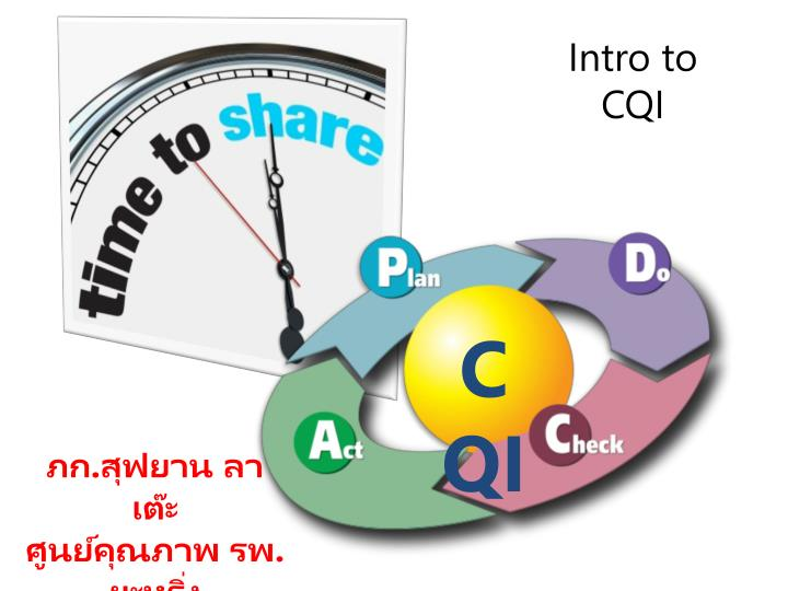 Intro to CQI