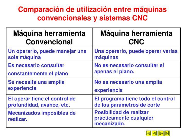 Comparación de utilización entre máquinas convencionales y sistemas CNC