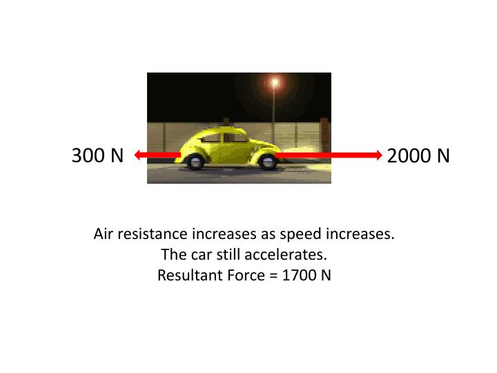 Air resistance increases as speed increases the car still accelerates resultant force 1700 n