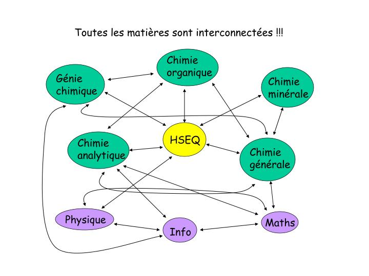 ppt - chimie analytique powerpoint presentation