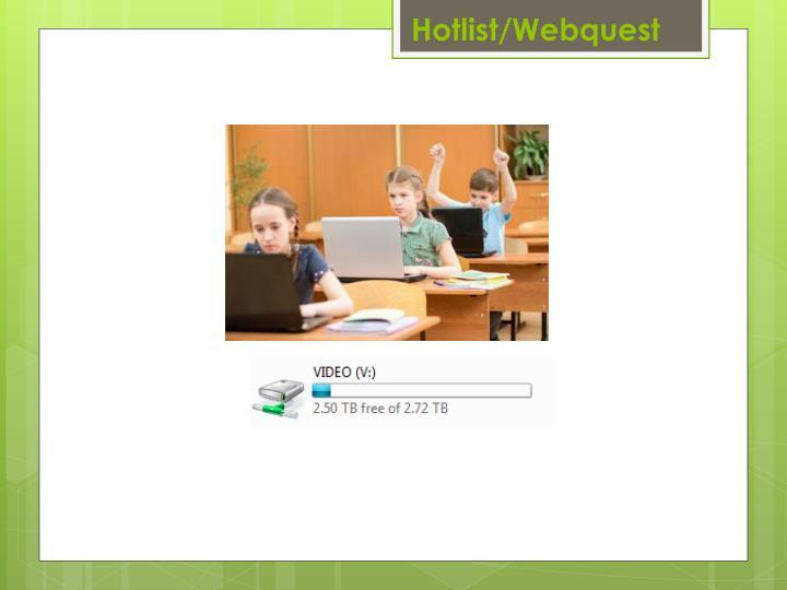 Hotlist/